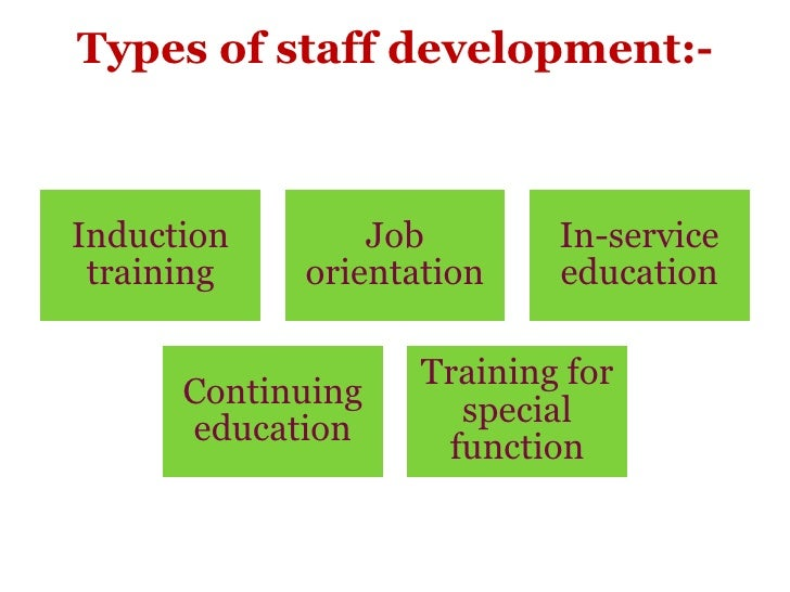 staff training development Faculty and staff training and development request faculty and staff can  request a consultation about a number of topics for themselves or their  employees.