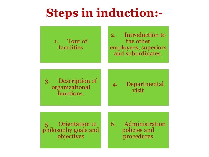 effectiveness of induction training Whether it is induction, on-the-job training, coaching, mentoring, cascade training or in-house courses, the purpose of internal training is to create a motivated, skilled and effective workforce through which organizational goals are achieved.