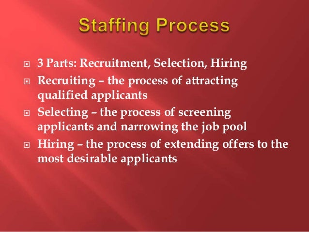 an introduction to the human resources and its functions The key functions of human resource management  introduction human resource planning can be defined as the organizational  reallocate adequate human resources.