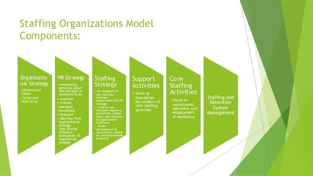 staffing model