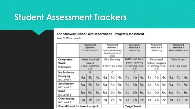 Student Assessment Trackers