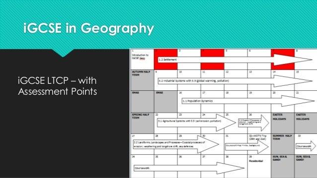 Unit 1: Settlement   Assessment 2  CW – Classwork  SMH – Show my Homework  TC – Teacher Assessed