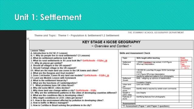 Unit 1: Settlement   Assessment 3  SMH – Show my Homework  TA – Teacher Assessed