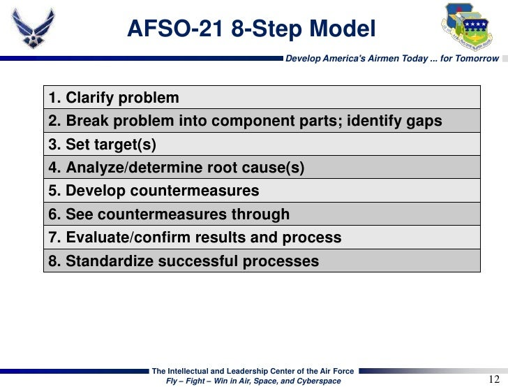 Afso21 Eight-step Process To Critical Thinking img-1