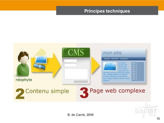 B. de Carné, 2008  10  Principes techniques