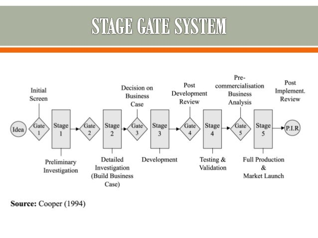 establishing a formal systems development process Mis chapter 6: systems development and place them in a formal of working prototypes of a system to accelerate the systems development process.