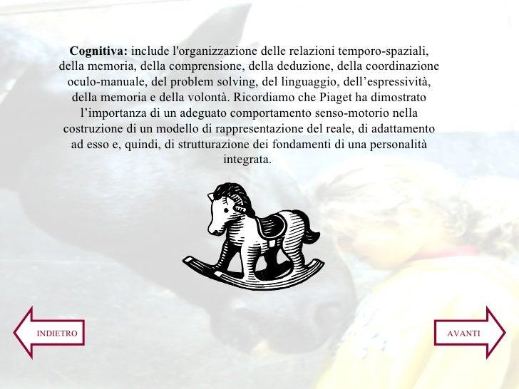 Cognitiva:  include l'organizzazione delle relazioni temporo-spaziali, della memoria, della comprensione, della deduzione,...