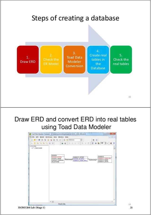 Er diagram google drive best google 2018 8 essential add ons for google docs and sheets infoworld erd exle inventory system ccuart Gallery