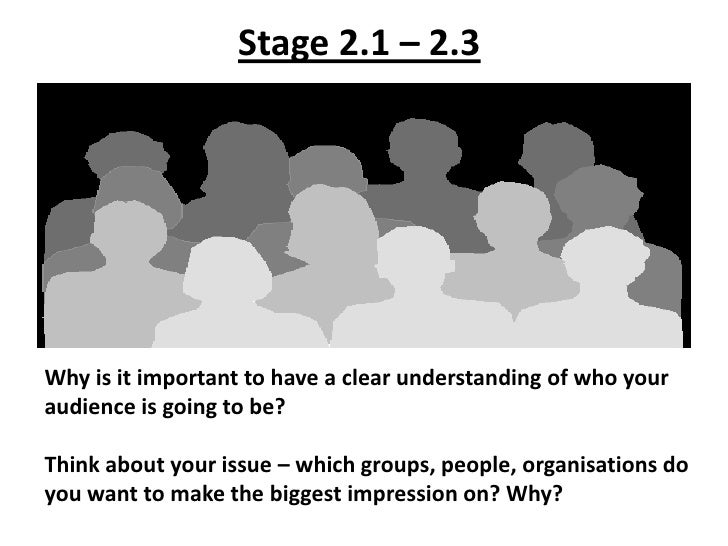 Stage 2.1 – 2.3Why is it important to have a clear understanding of who youraudience is going to be?Think about your issue...