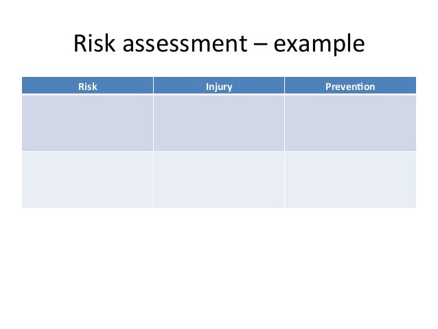 Stage 6 Science Skills Risk Assessment Template Cyberuse