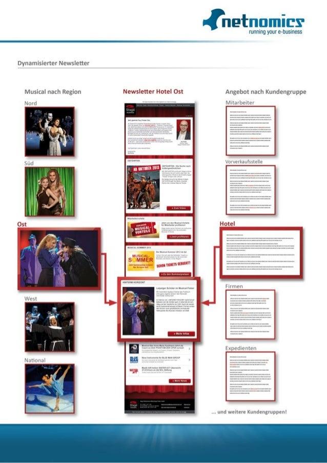 B2B Segmentierung und Dynamisierung Stage Entertainment Slide 3