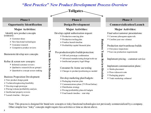 Staged Tollgate New Product Process Best Practices - The Global Brand…