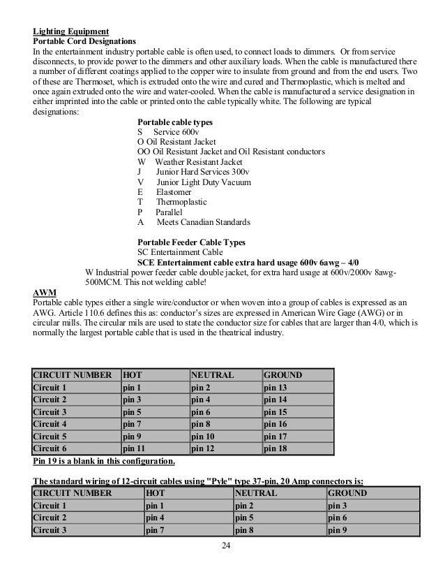 stage lightingtechnicianebook 24 638?cb\=1500239076 19 pin socapex wiring diagram motor wiring diagram \u2022 free wiring  at bayanpartner.co