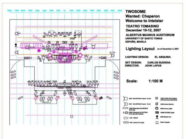 stage lighting technology and the design process rh slideshare net LED Stage Lighting Tips Small Stage Lighting