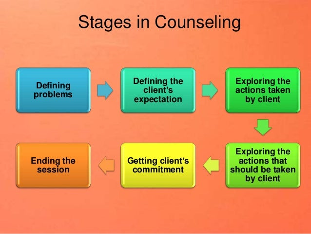 exploring stage counseling Exploring the five levels of empathy 2/3/2015 0 comments empathy it is a term that in person centred counselling training is talked about at every twist and turn.