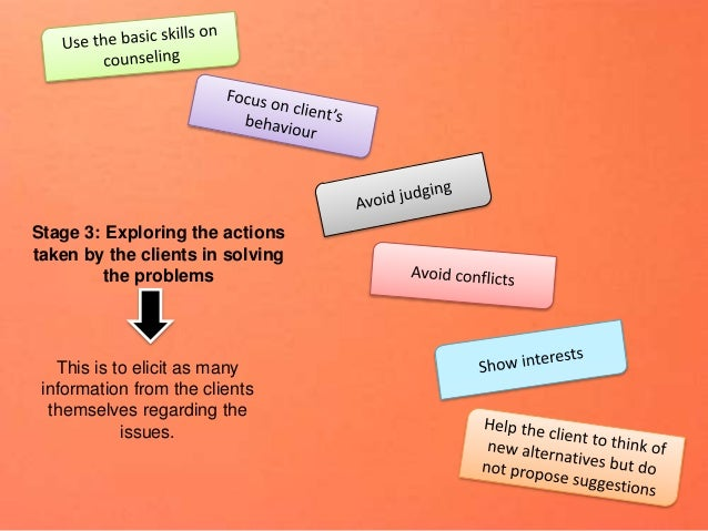 stages of counselling slideshare