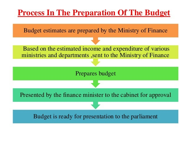 budget preparation process of india Green budgeting in punjab, india k a p sinha1  sustainability while engaging  in a key decision-making process, ie, annual state budget formulation.