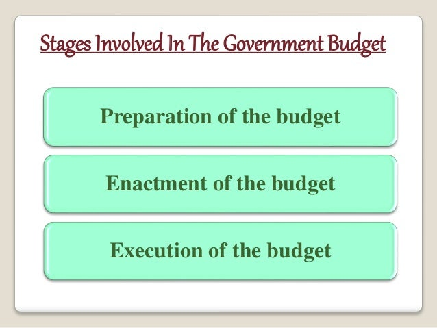 Stages involved in the Indian government budget