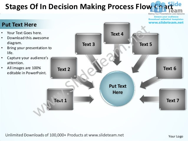 Stages of in decision making process flow chart powerpoint templates – Decision Flow Chart Template