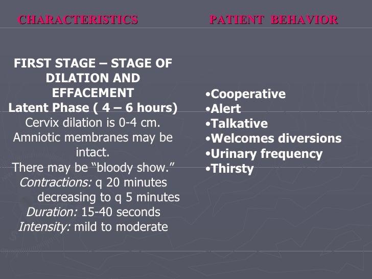 Stages Of Labor Recap Slide 2