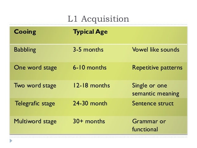 acquisition adult language