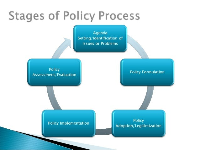 Stages of    policy    making