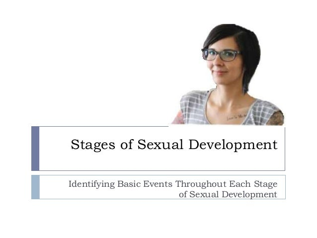 Cass' Model of Sexual Identity Formation Summarized by.