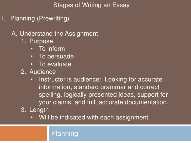 discuss the various steps in essay writing