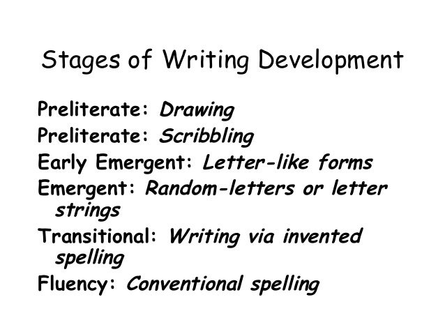 Stages Of Writing Development Preliterate Drawing Scribbling Early Emergent Letter Like