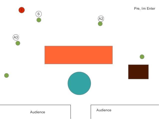 AudienceAudienceIIIII Pre, Im EnterIIIISIIIIA2IIIIA3