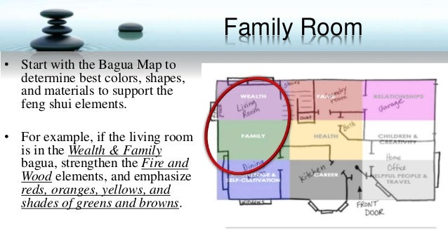 25 Family Room O Start With The Bagua Map