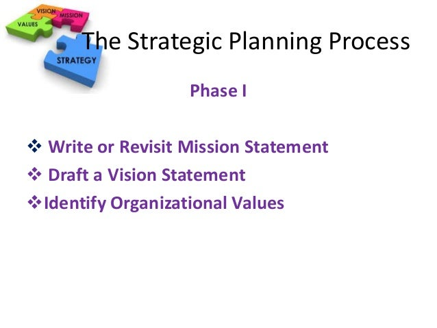 writing a non-profit mission statement