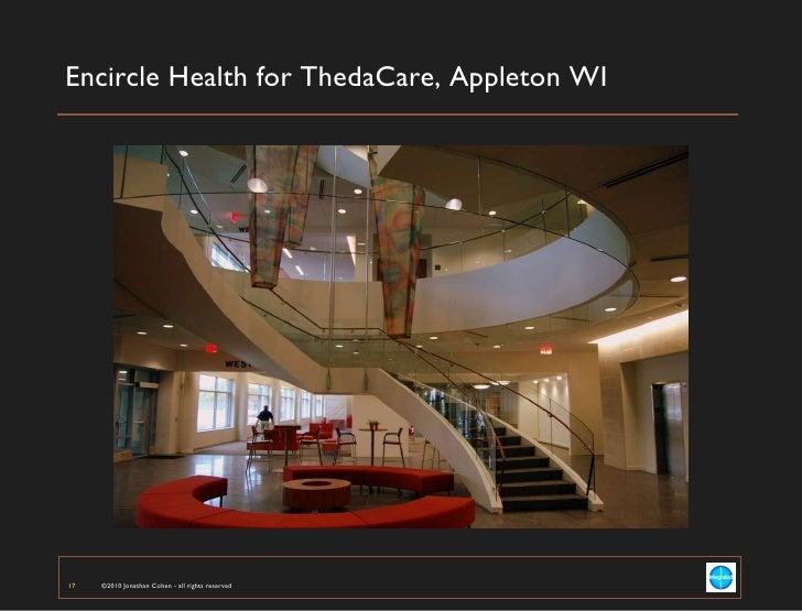 encircle health