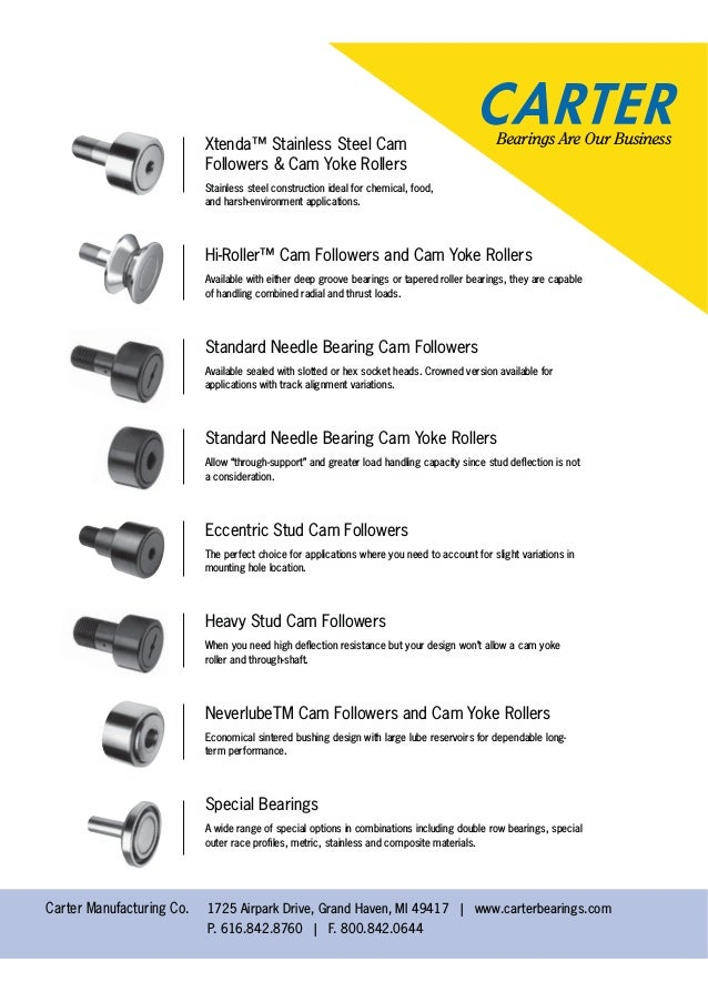 Stainless Steel Cam Followers And Cam Yoke Rollers