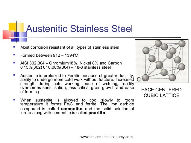 Stainless Steel Amp Its Applications In Orthodontics