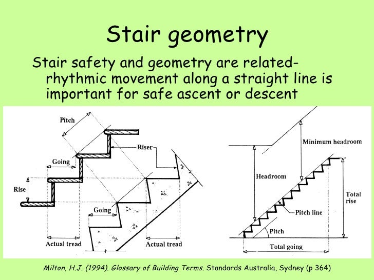 Geometric Stairs Geometric Staircase Melbourne: Stair Construction