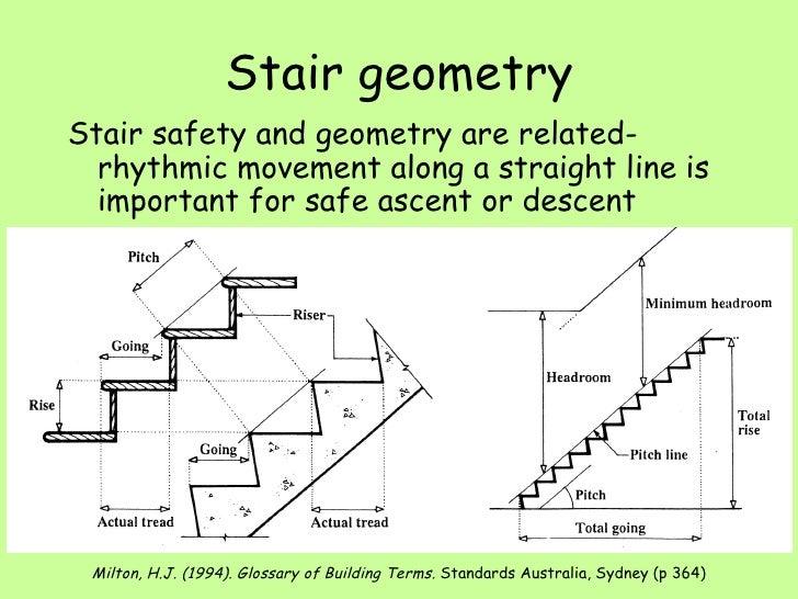 Stair ...