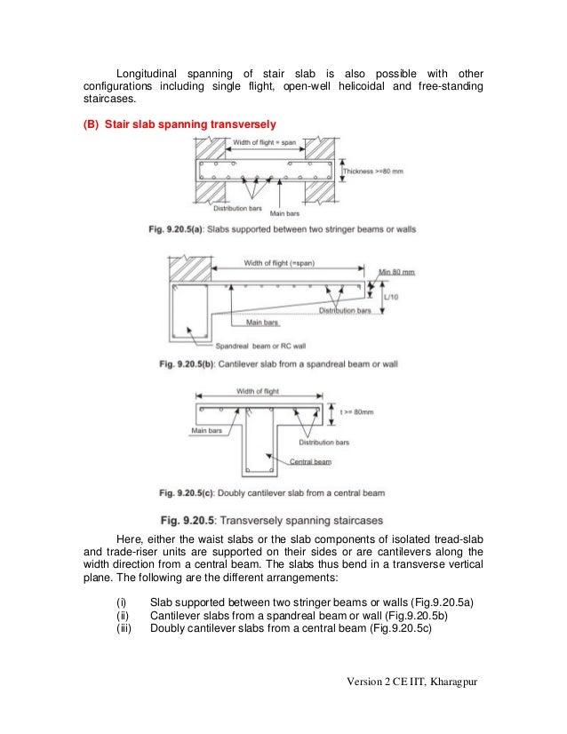 Version 2 CE IIT, Kharagpur; 9. Longitudinal Spanning Of Stair ...