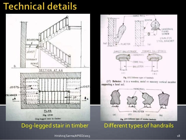 Front Elevation Of Dog Legged Staircase : Staircase my teaching for st year b architecture