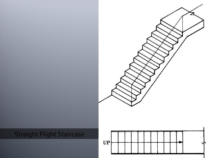 Staircase Planning