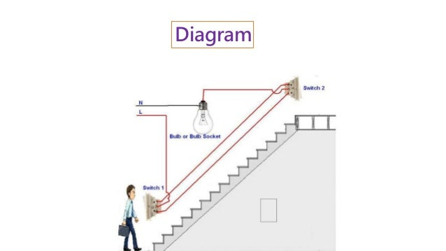 staircase wiring circuit diagram ppt wiring diagram schematicsstair case wiring and tubelight wiring staircase wiring circuit diagram ppt