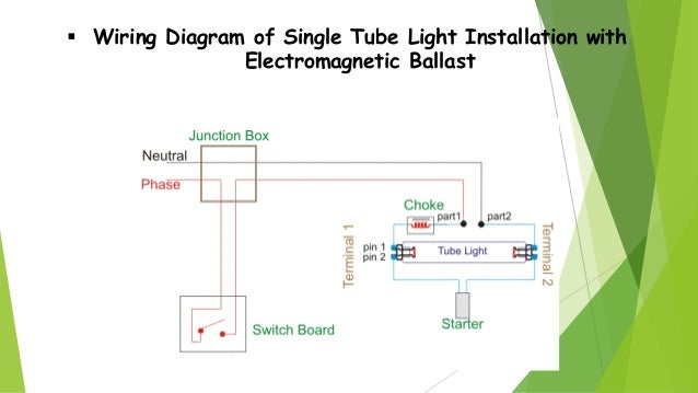 Wiring diagram of staircase lighting wiring diagram staircase wiring ground wiring building wiring diagram wiring diagram of staircase lighting asfbconference2016 Images