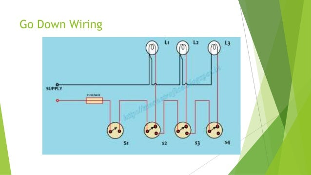 Staircase Wiring Circuit Diagram Pdf : Godown wiring diagram pdf image collections
