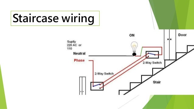 Staircase wiring ground wiring