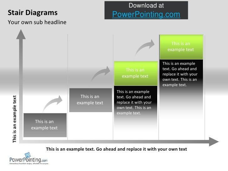 powerpoint maturity model, Modern powerpoint