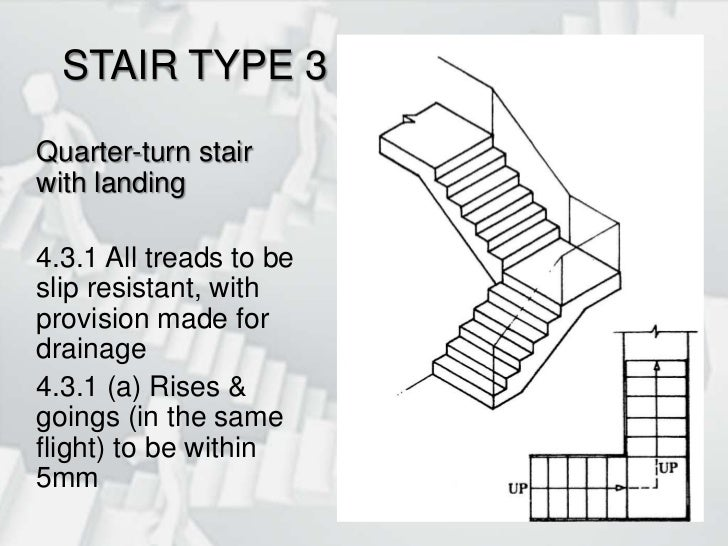 stairs 15 728