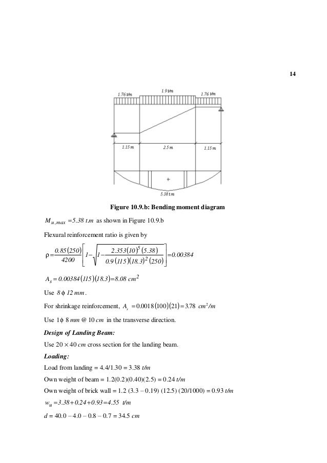 Bending Moment Diagram Of Stairs Search For Wiring Diagrams