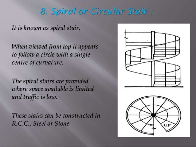 Stairs Ppt