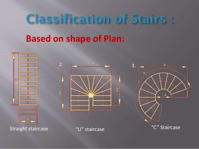 """Stair Plans """"L"""" Staircase Adjustable Staircase"""