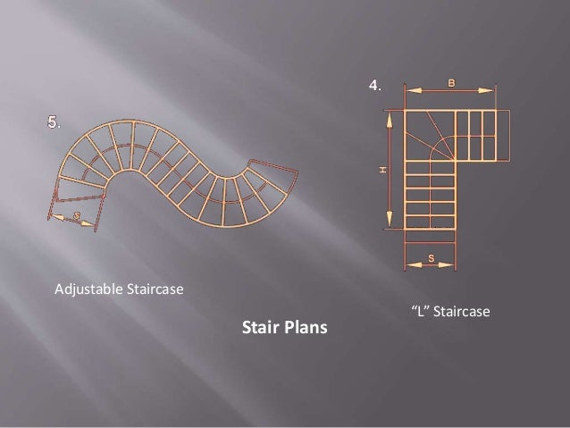Based on type of Material : 1. Wooden Stair 2. Stone Stair 3. Steel Stair 4. Reinforced Concrete Stair 5. Brick stair